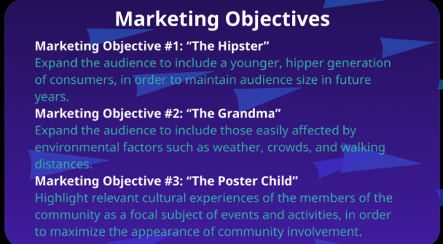 smithsonian_objectives