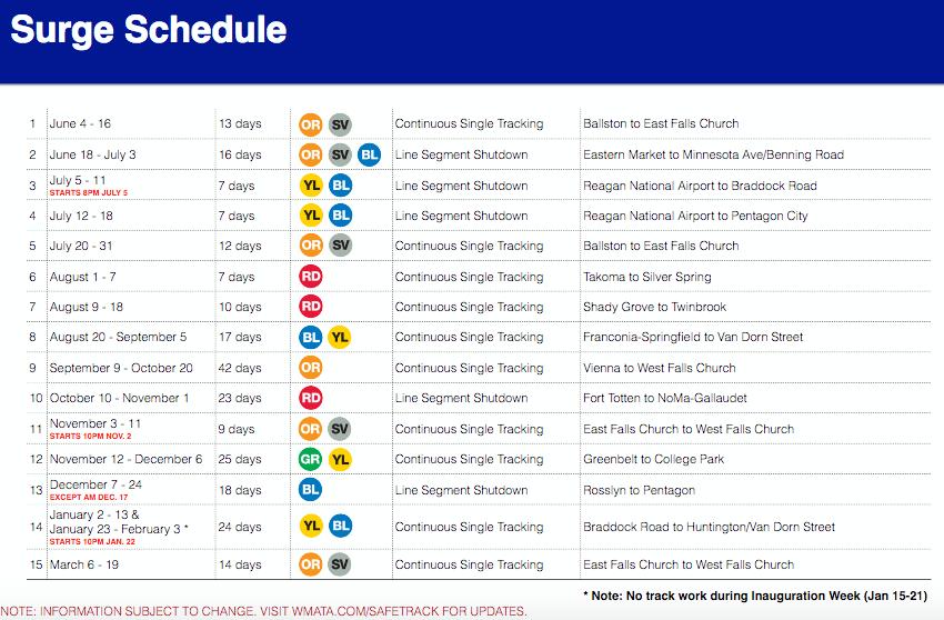 surge_schedule